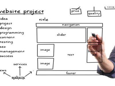 Dicas para o Desenvolvimento de um Projeto
